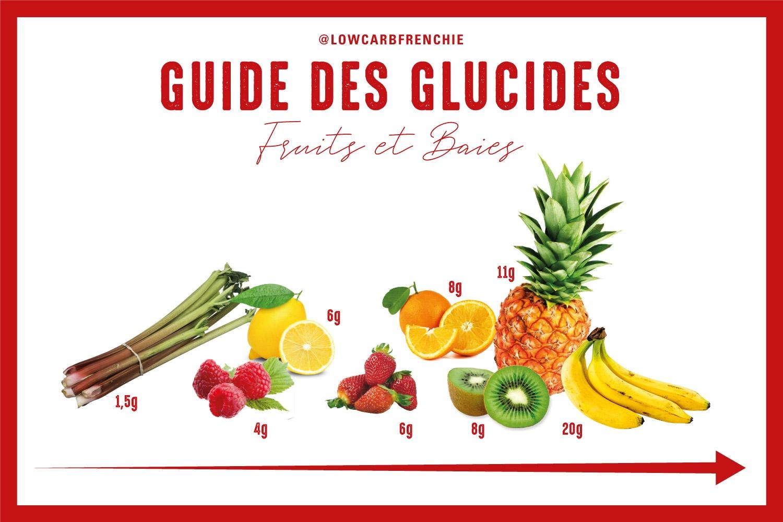 Le guide des glucides : Les fruits et les baies